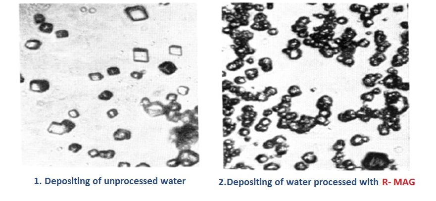 Depositing of water processed with R-MAG