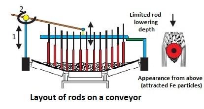 Comb separators