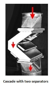 Plate separator