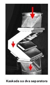 Pločasti separator - kaskada sa dva separatora